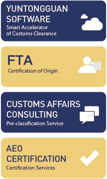 Customs Clearance-2